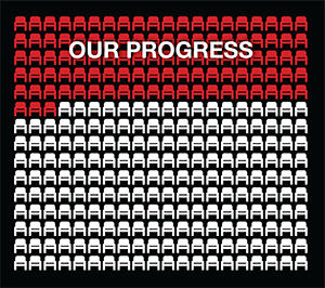 Our progress